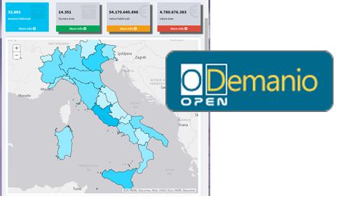 OpenDemanio