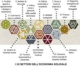 economia-solidale-trentina-1467631418